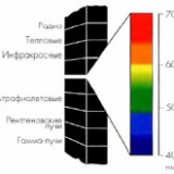spektr